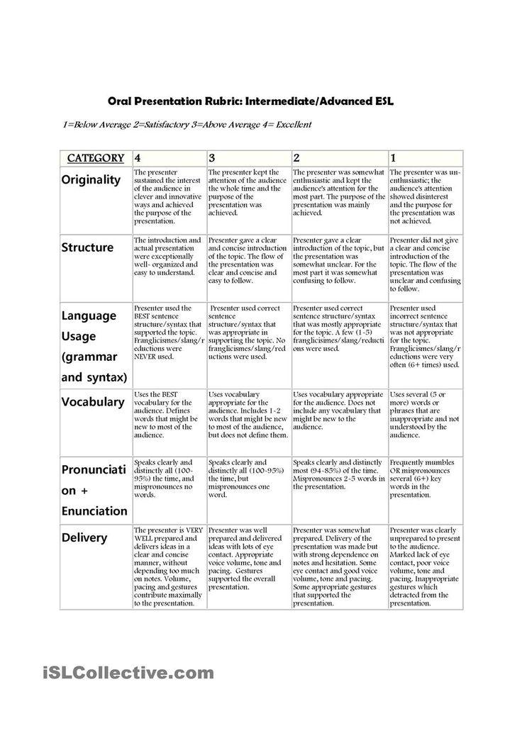 Oral Presentation Rubric PRONUNCIATION Pinterest