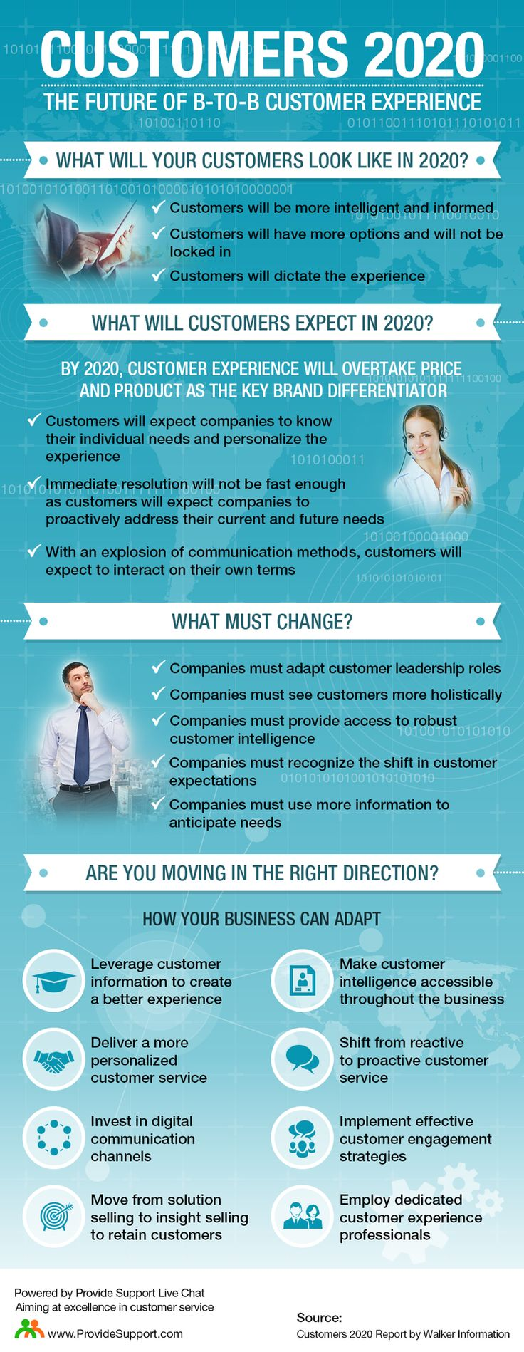 What Will B2B Customer Experience Look Like In 2020 And
