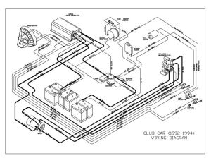 1995 club car wiring diagram | CLUB CAR (19921994) WIRING