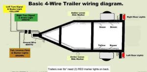 2010 toyota sienna trailer flat 4 wiring harness diagram