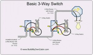3 way and 4 way switch wiring for residential lighting