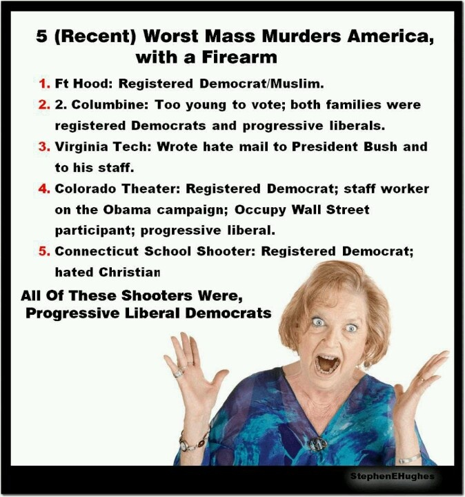 Image result for liberals who were murderers