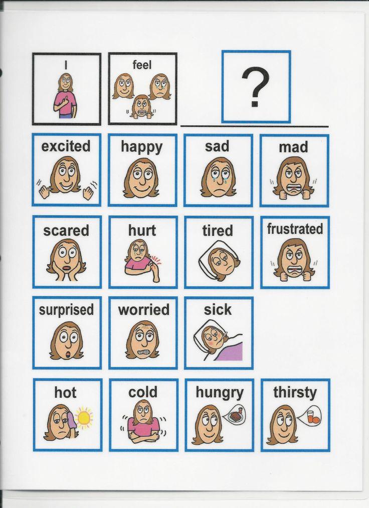 Stroke Communication Chart