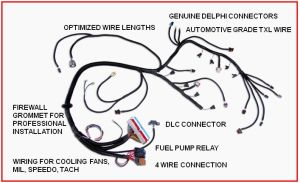 Swap Wiring Harness | Wiring Diagrams for Cars | Pinterest