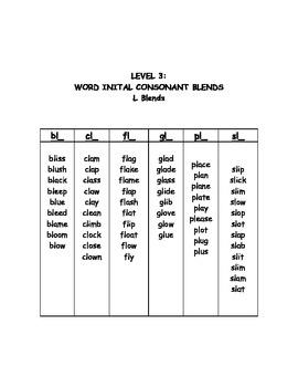 Phonemic Awareness Leveled Word Lists For Segmenting