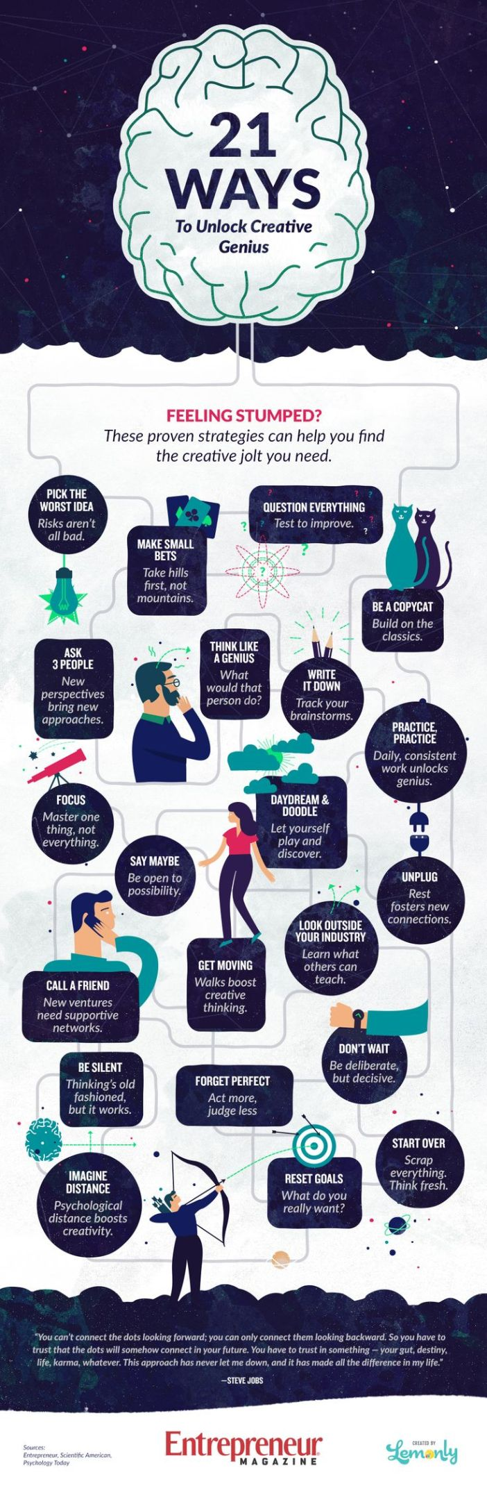 21 Ways to Get Inspired (Infographic):