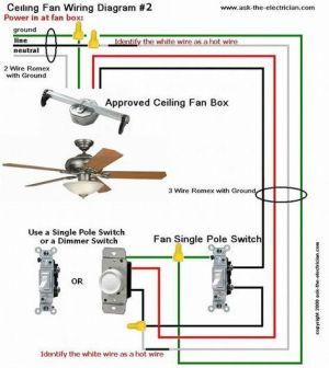 25 best ideas about Ceiling fan wiring on Pinterest