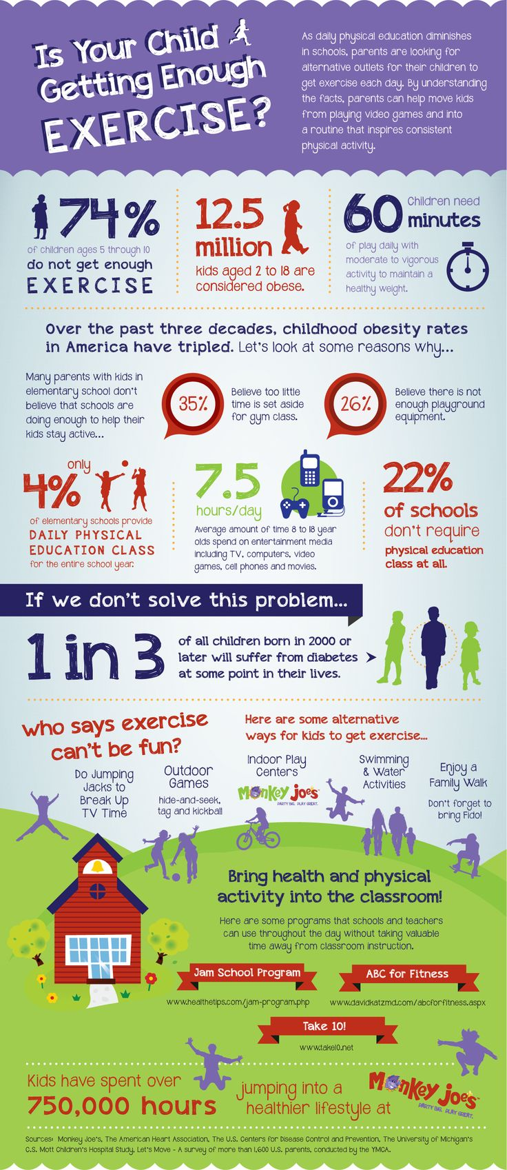 Is Your Child Getting Enough Exercise Info graphic