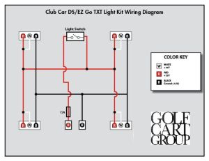 Club Car Light Wiring Diagram on 36v electric golf cart