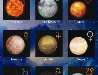 PITRA DOSH AND REMEDIES THROUGH VEDIC ASTROLOGY