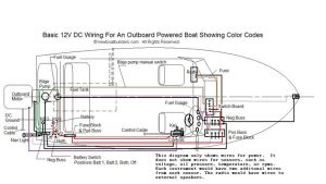 Boat wiring diagram http:newboatbuilderspages