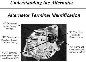 Alternator Wiring Diagram | alternator | Pinterest | Ford