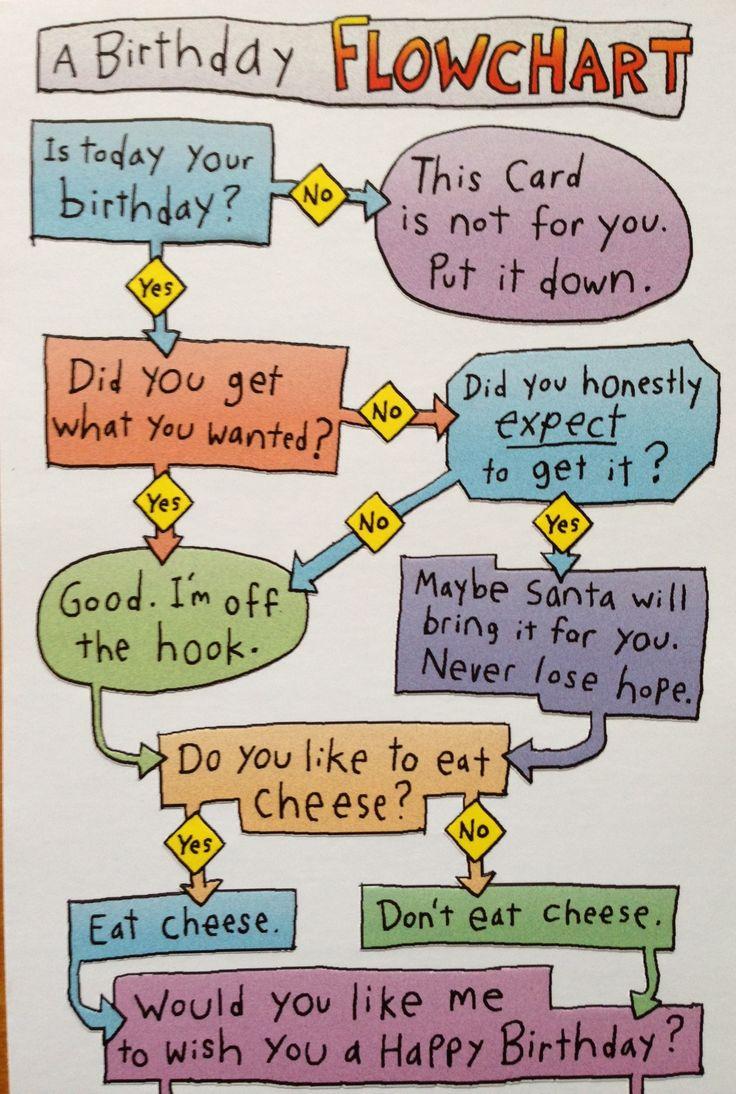 Birthday funny card Hey shorty, it's your birthday