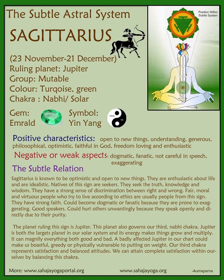Subtle Healing of Zodiac Signs Sagittarius 3rd
