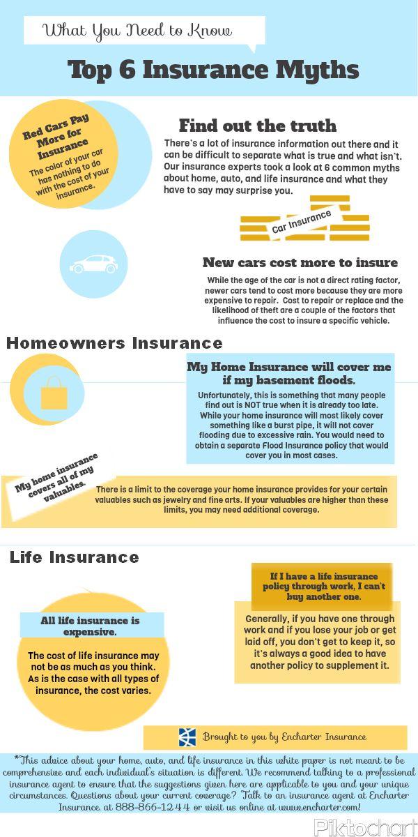 Insurance Myths DEBUNKED! insurance Pinterest
