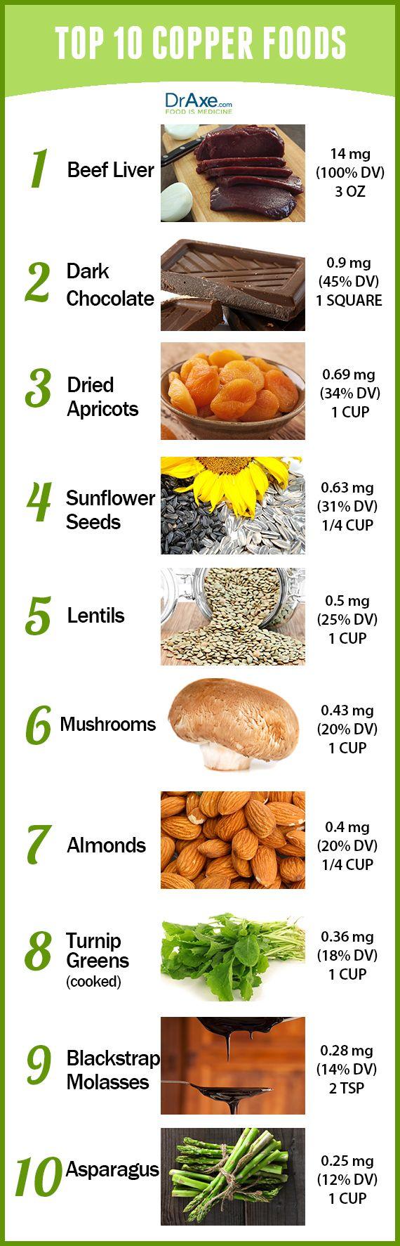 Top 10 Copper Rich Foods Clean eating, Vegan