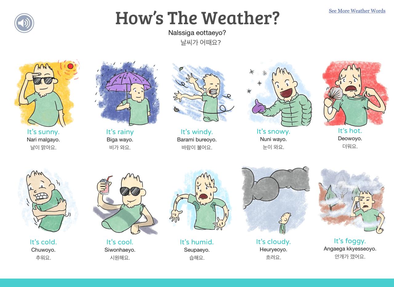 How S The Weather Korean Romanization
