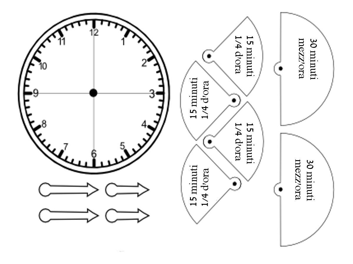 Scheda Orologio Senza Lancette Per Bambini