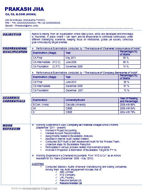 resume for company secretary imeth co