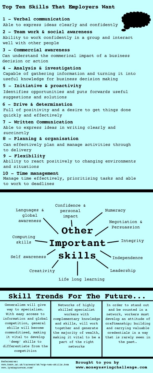 resume and resume writing on pinterest dishwasher resume examples