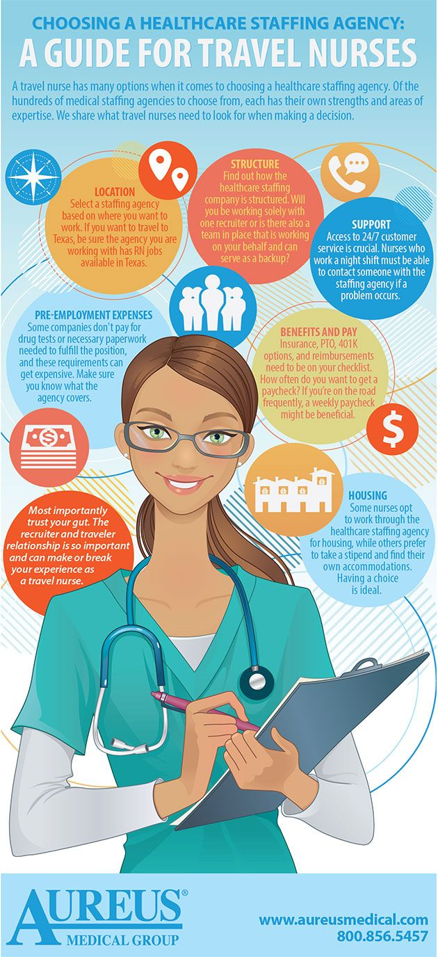 Choosing a healthcare staffing agency A guide for travel