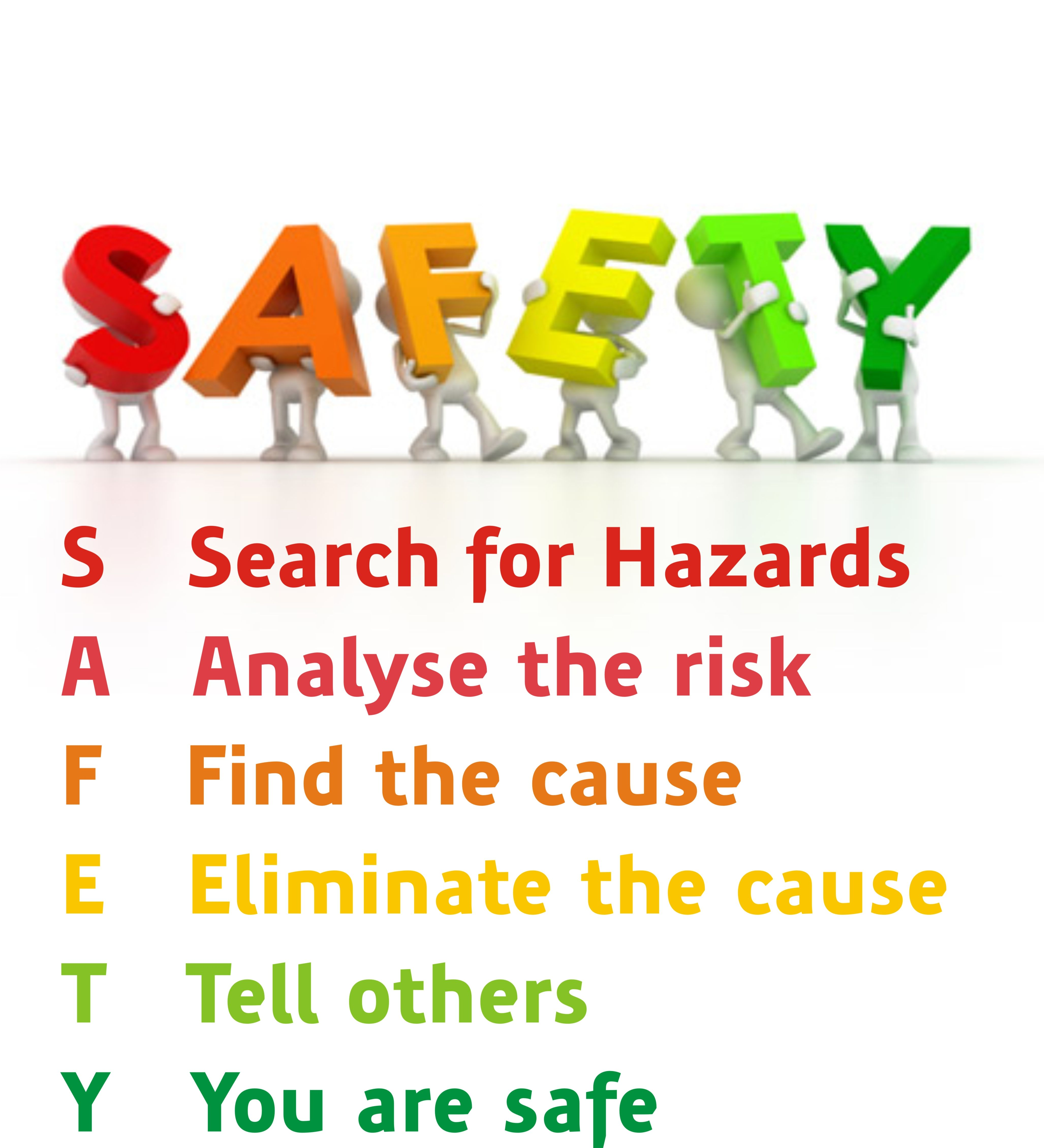 Safety Search, Analyse, Find, Eliminate, Tell, You are