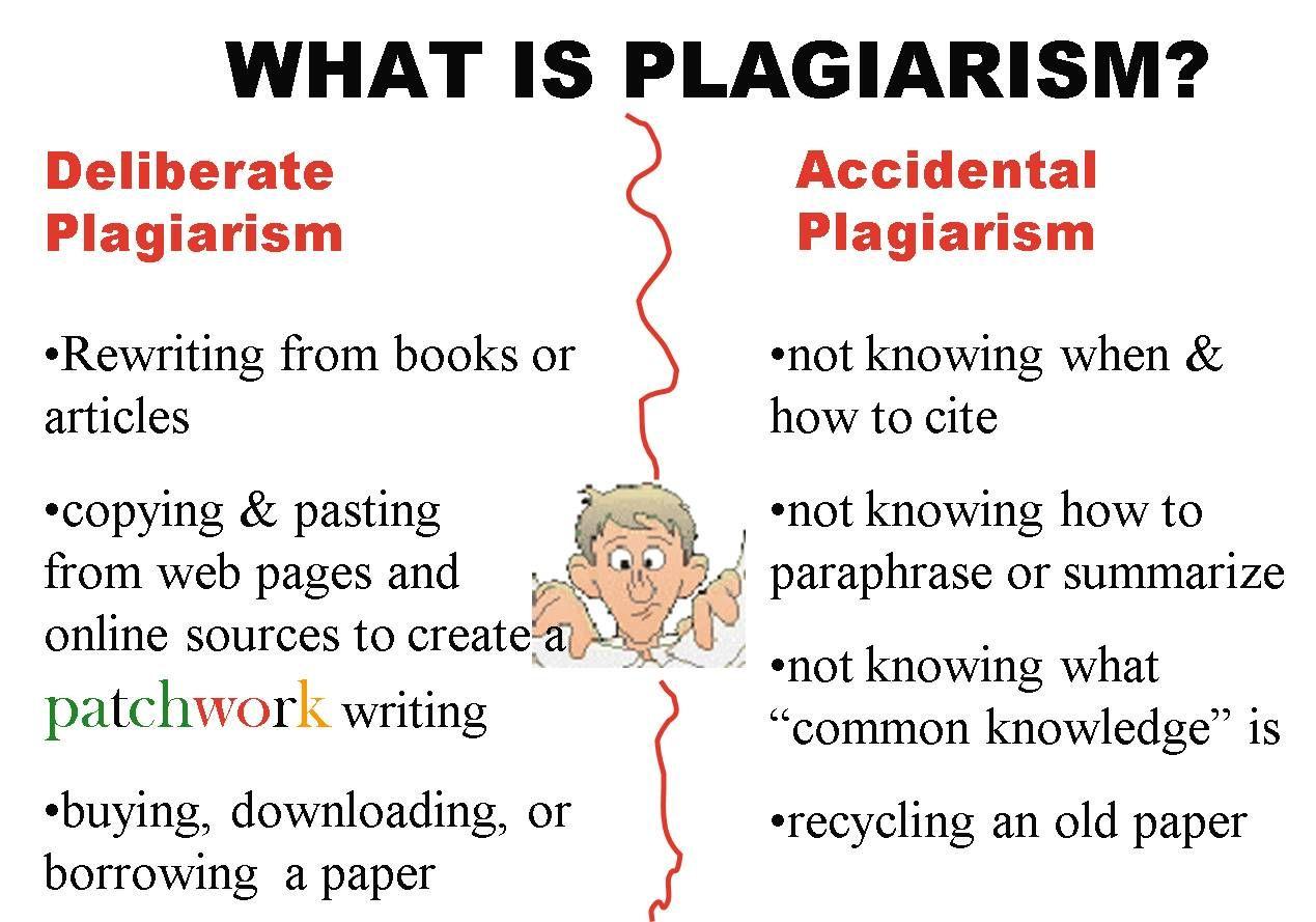 Accidental Plagiarism I hope more undergrad instructors