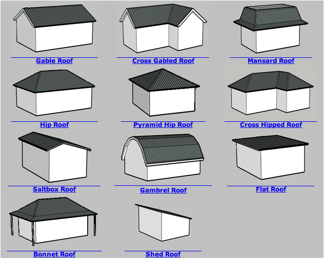 ITALIAN ROOF TYPES Google Search home decor
