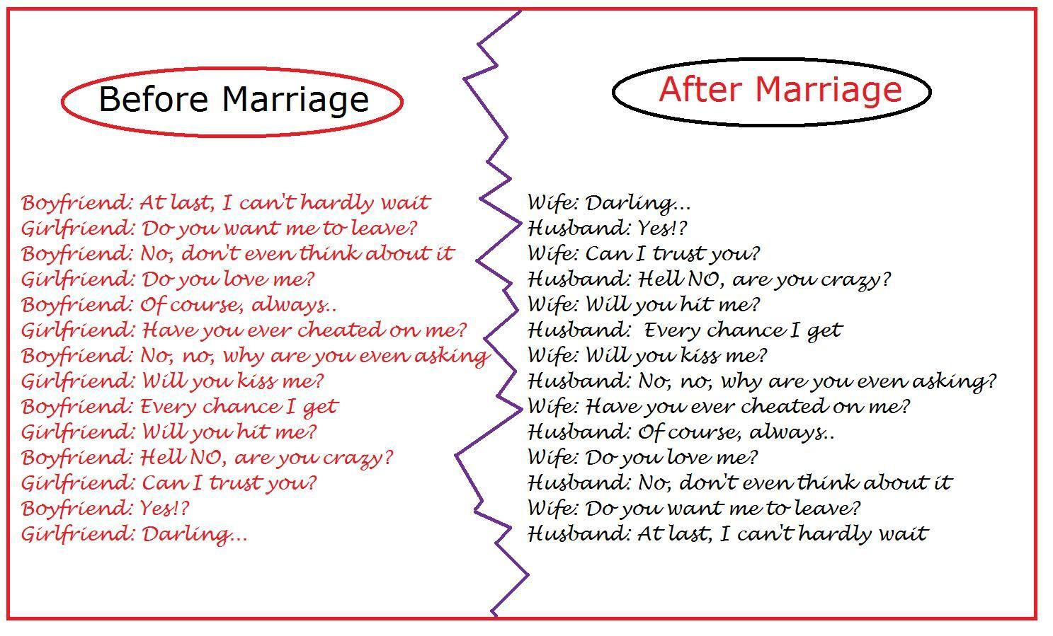 Marriage Love Poems For Husband Love before and after