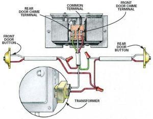 Nutone wiring diagram | Home sweet home! | Pinterest | Diagram