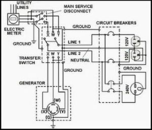 Typical Automatic Transfer Switch Block Diagram Find More