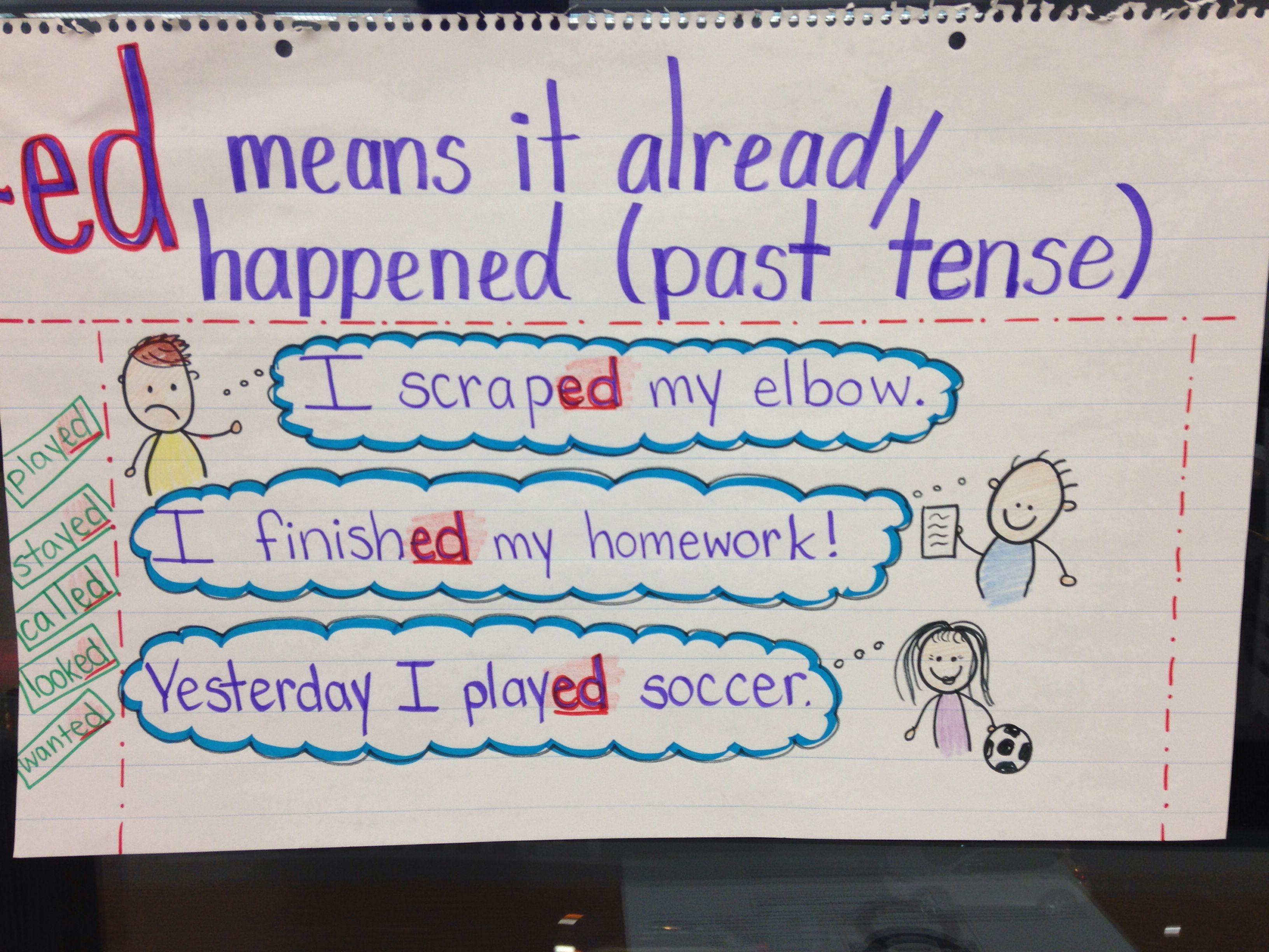 Inflected Endings Worksheet For 2nd Grade