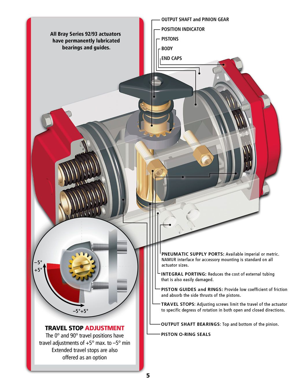 Bray Pneumatic Actuators Direct Acting and Spring Return