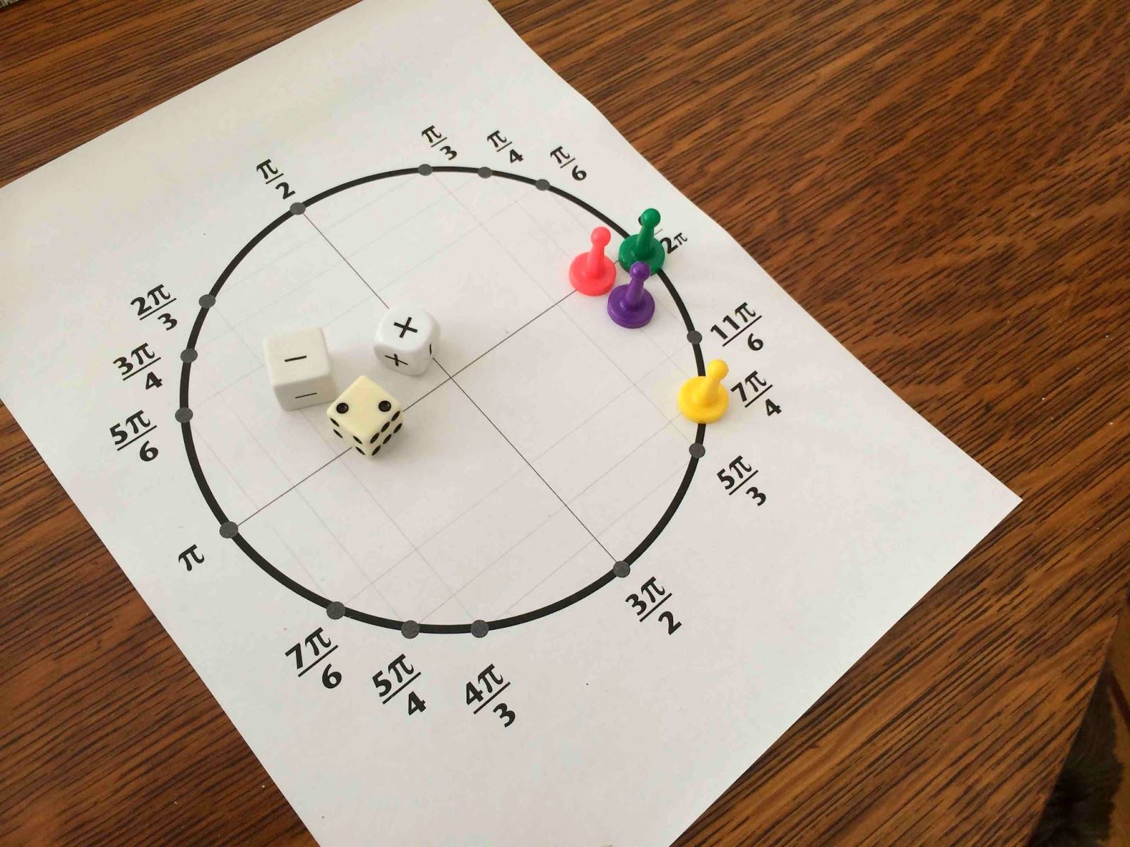 Cheesemonkey Wonders Life On The Unit Circle