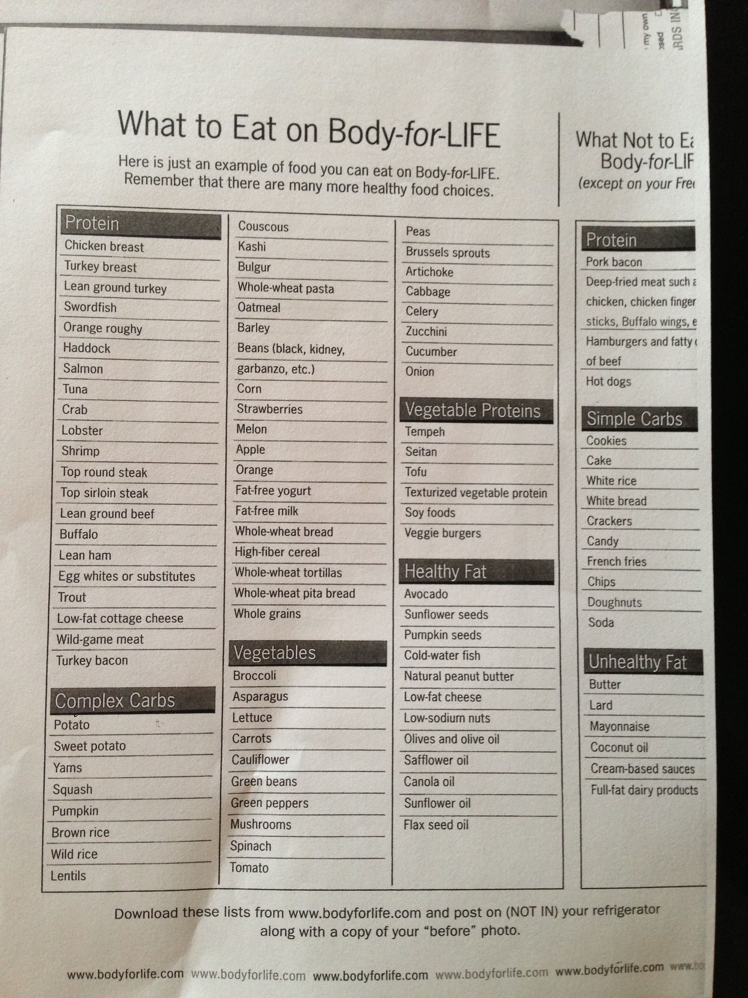 Body For Life Food List Ep It Simple