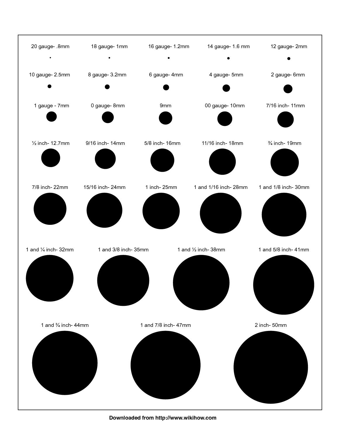 Printable Gauge Chart