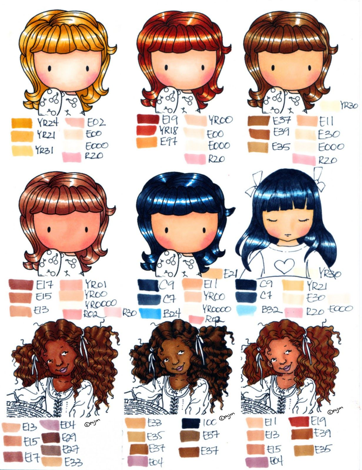 Red Hair Color Chart Skin Tone