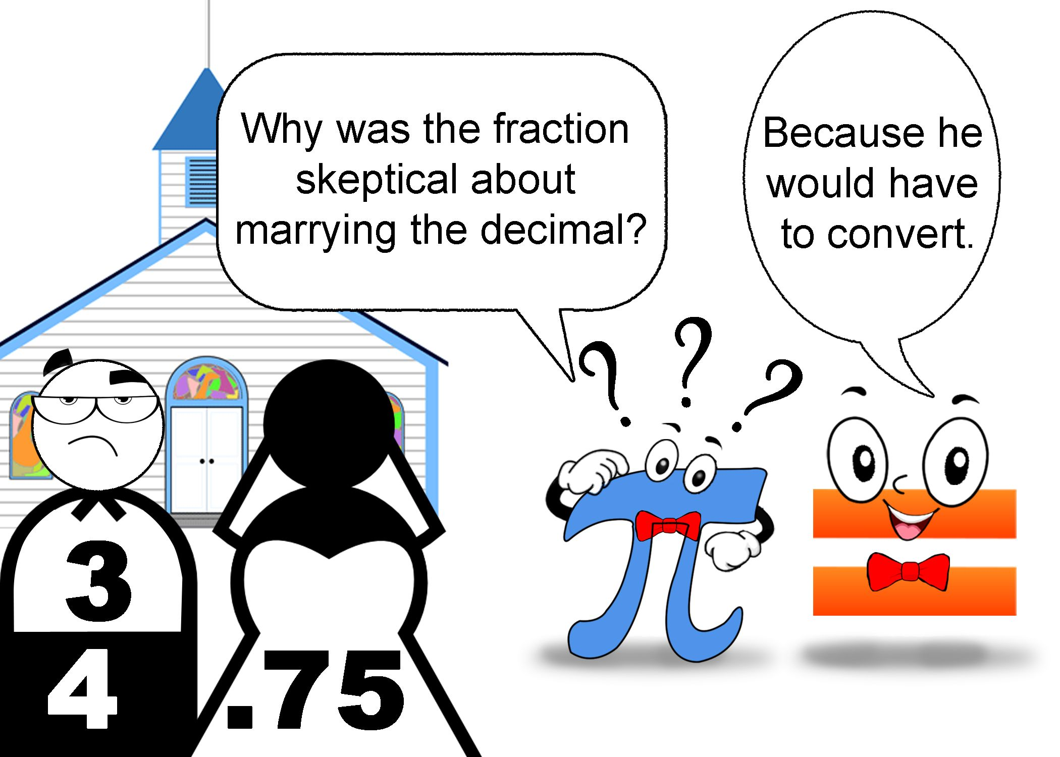 Question Why Was The Fraction Skeptical About Marrying