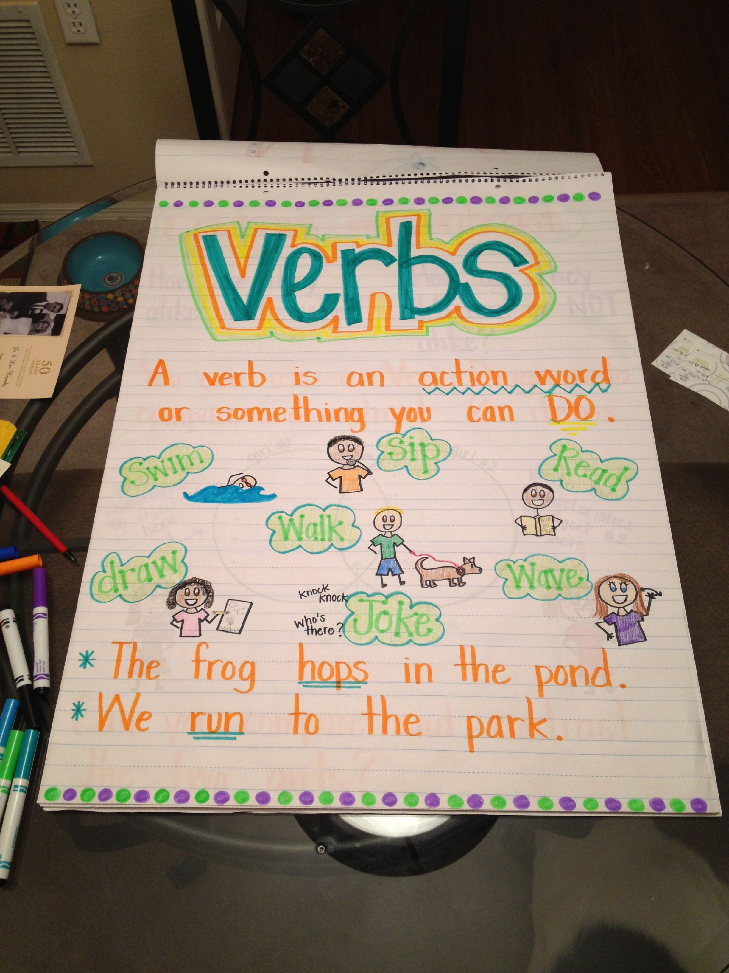 Verbs In Creative Writing 3 Tips To Help Your Child S College Essay Stand Out