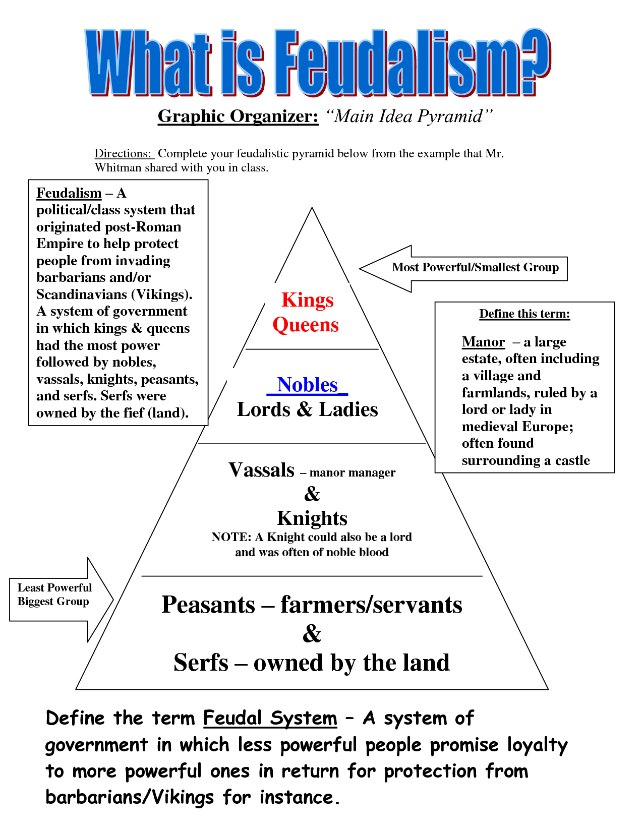 What Is Feudalism Graphic Organizer