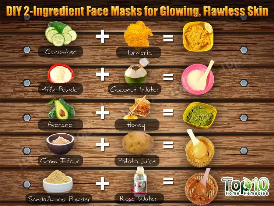 DIY 2Ingredient Face Masks for Glowing, Flawless Skin
