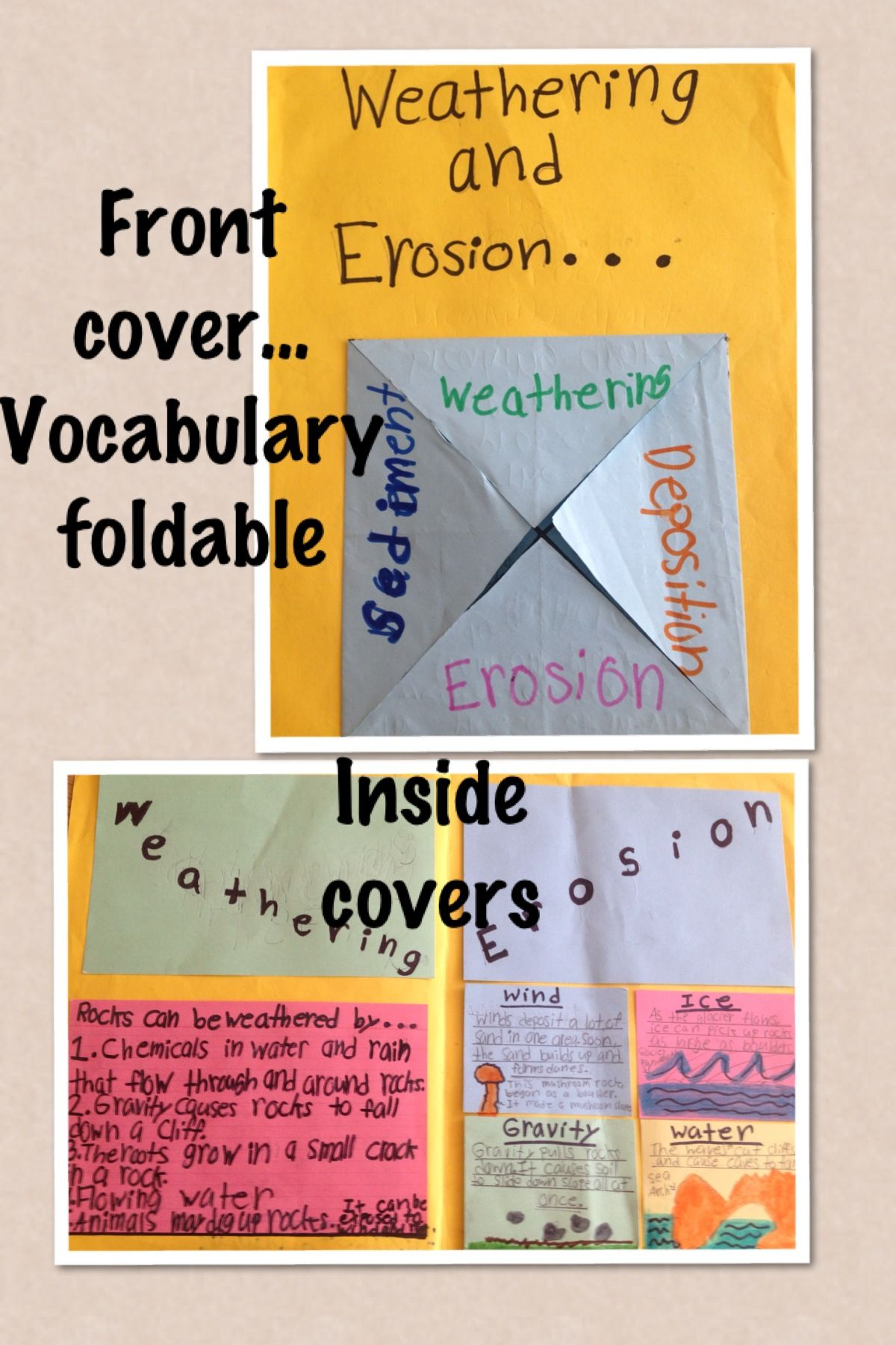 Weathering And Erosion The Text And Reading