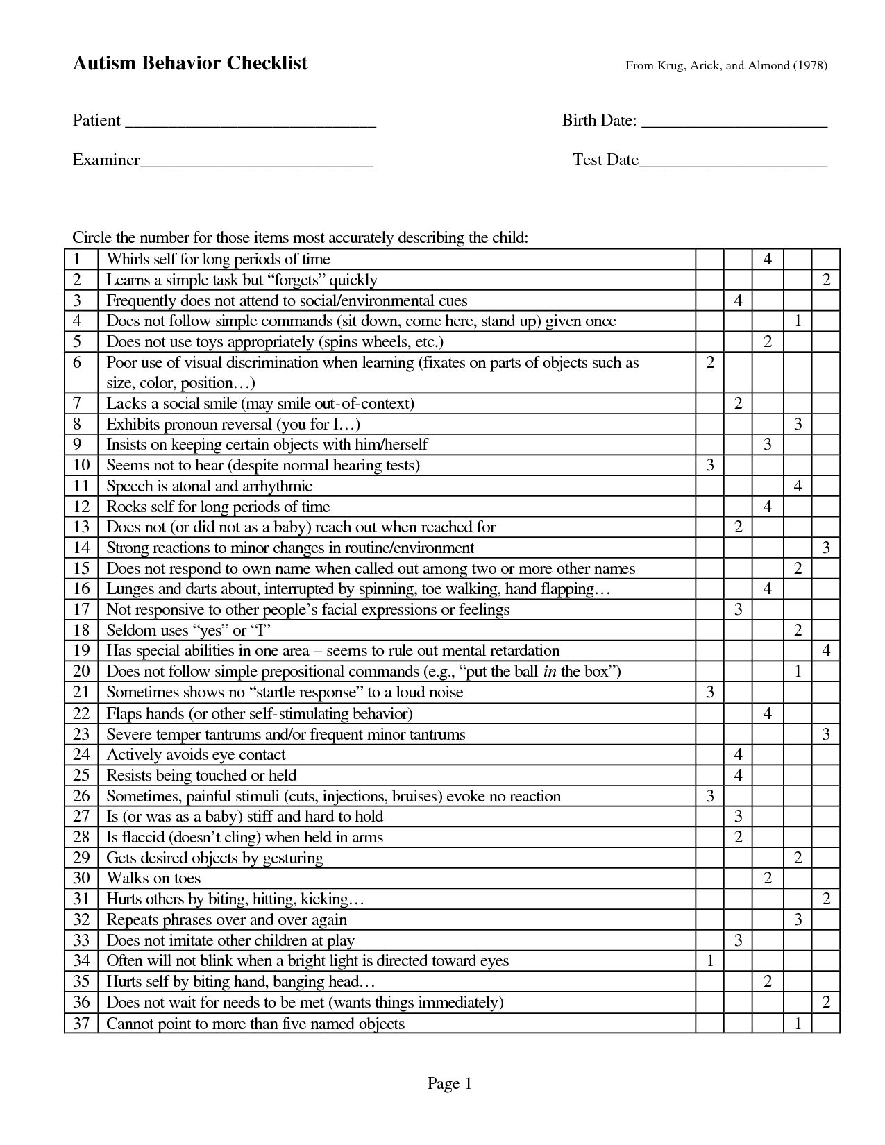 Autism Behavior Checklist