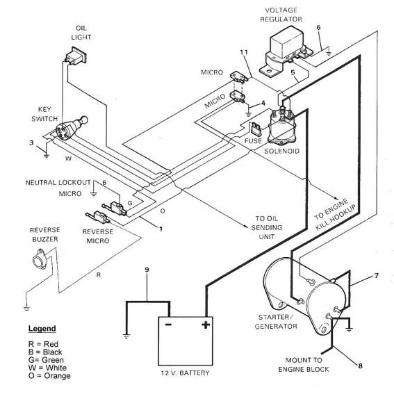 Ezgo Golf Cart Forward Reverse Switch Wiring Diagram Dolgular – Ezgo Golf Cart Key Switch Wiring Diagram
