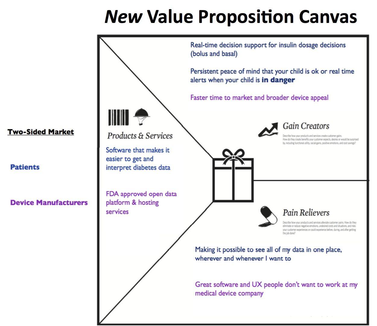 S Thoughtleadershipzenspot Thoughtleadership Customer Development Manifesto