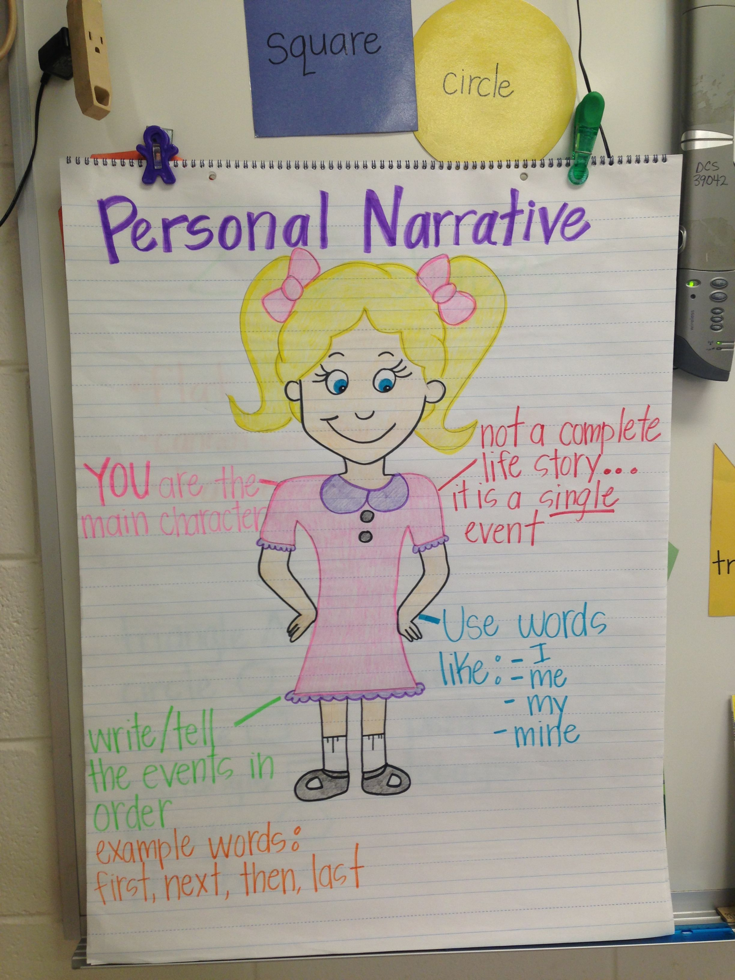 Personal Narrative Anchor Chart Add People You Know
