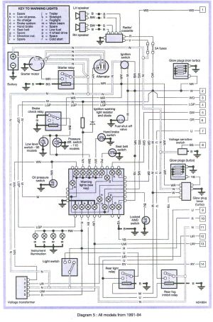 Land Rover Discovery Wiring Diagram | Manual Repair With