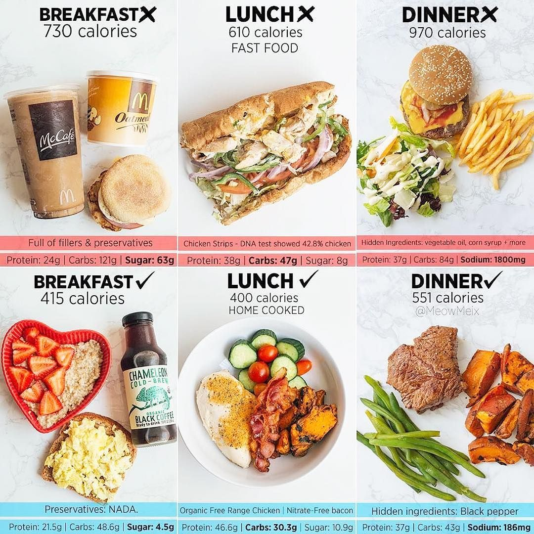 Daily Nutrition Facts Caloriefixes On Instagram