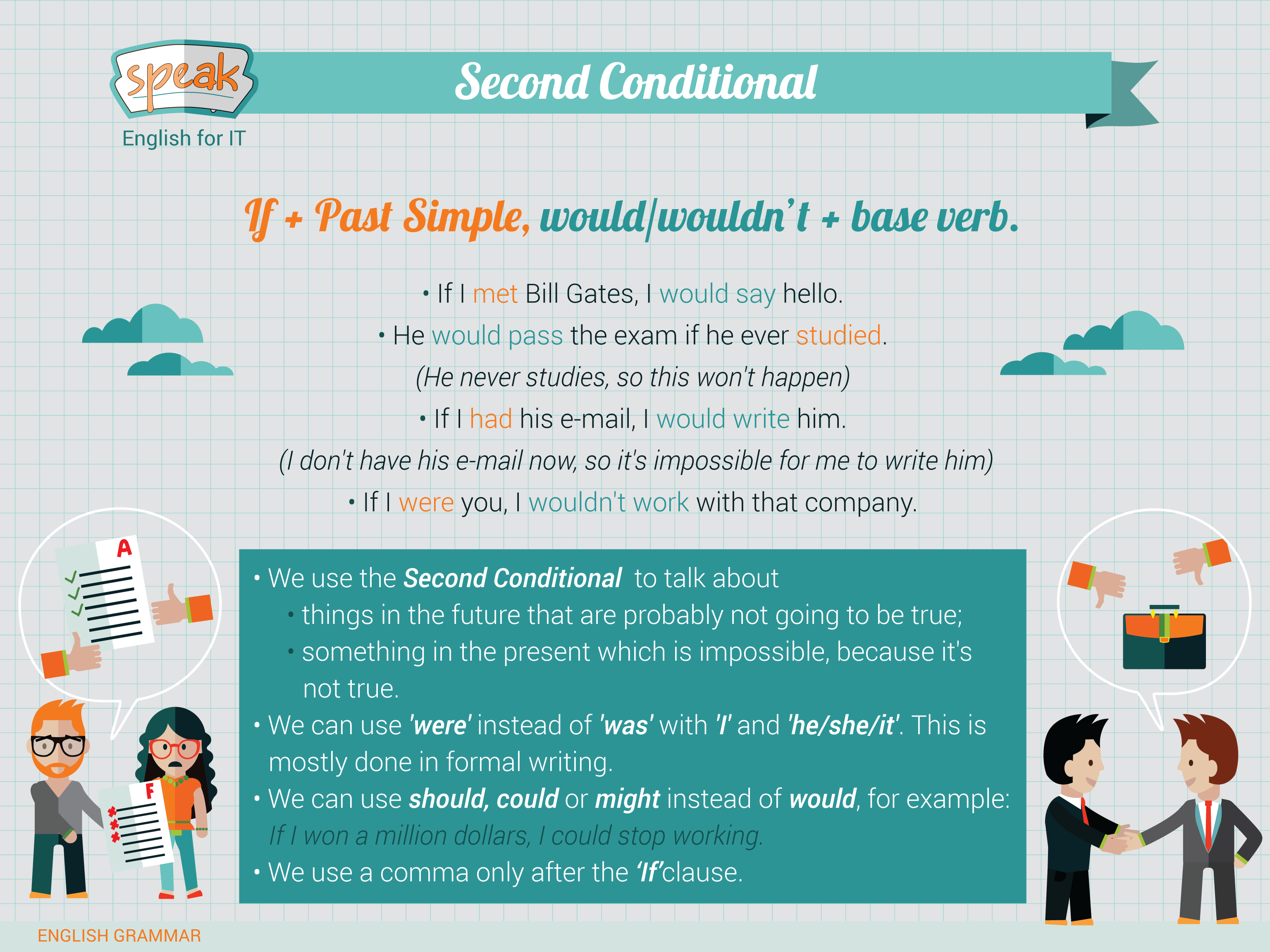 A Piece Of Grammar The Second Conditional Structure