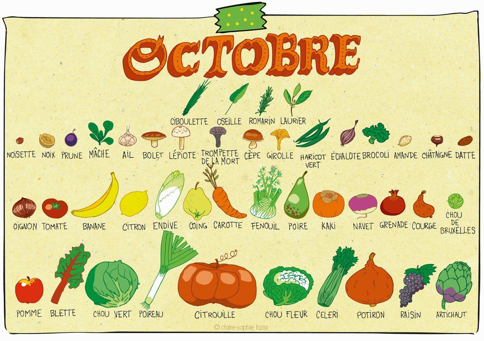 Calendrier octobre legumes de saison automne FLE Lexique
